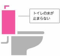 トイレの水が止まらない