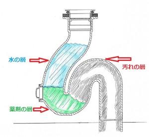 排水管断面図02